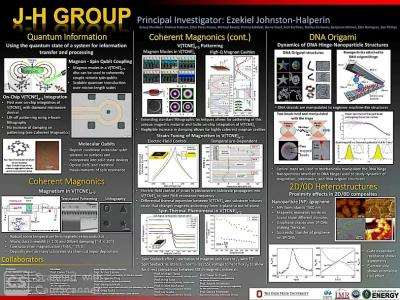 Zeke group research poster