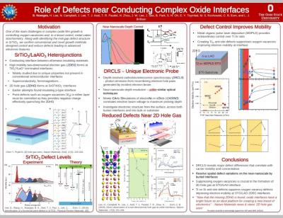 CME poster